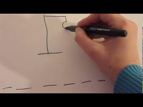 A method map of java hangman | Doovi
