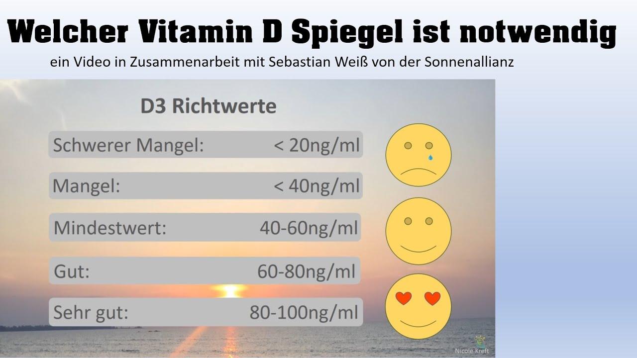 Vitamin D Spiegel