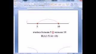 MS Office Excel. Урок 13. Функция