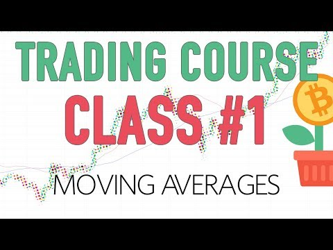 Technical Analysis Basics Class #1 - Moving averages