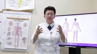 Как иметь активный иммунитет благодаря растиранию тела по лимфатическим линиям