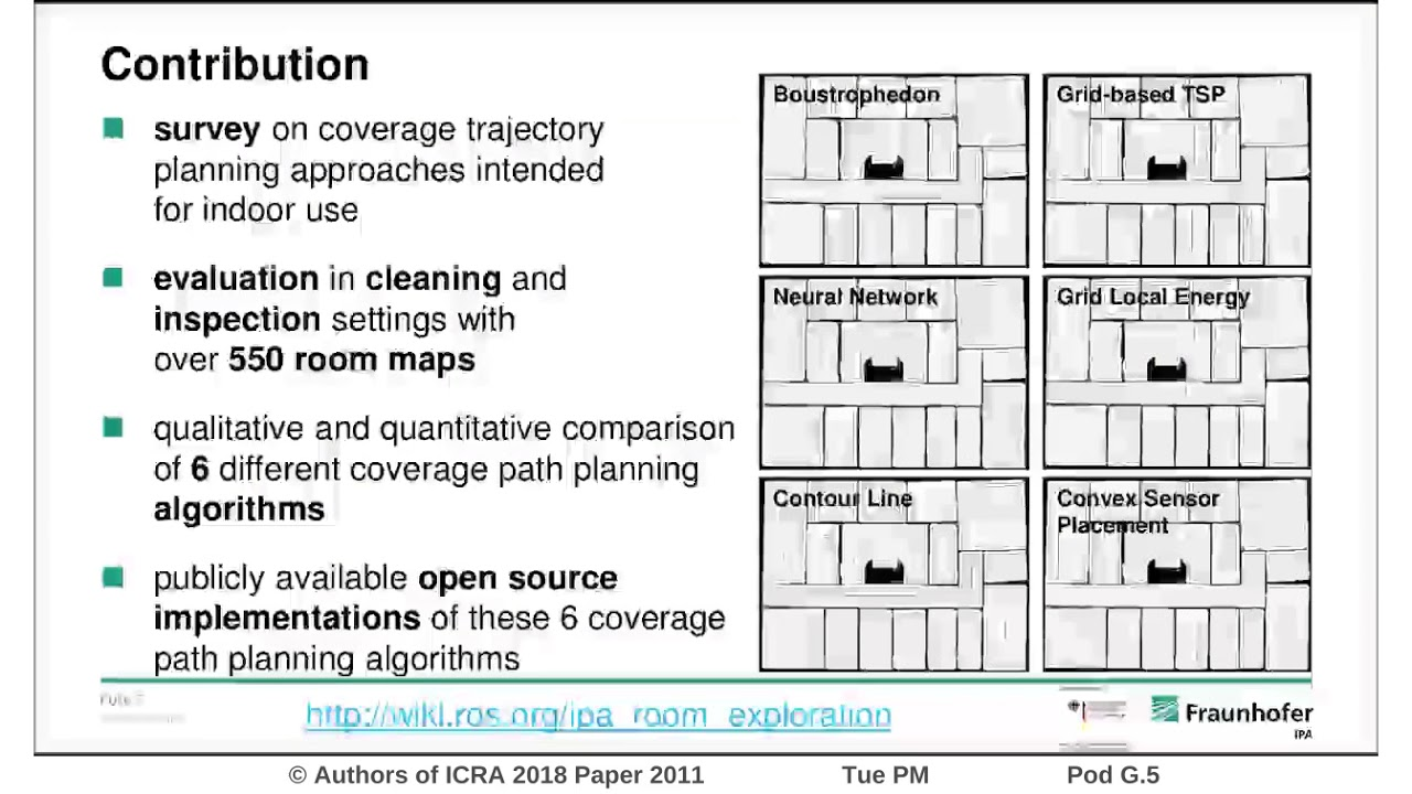 Indoor Coverage Path Planning: Survey, Implementation, Analysis