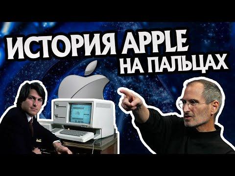 Краткая История Компании Apple