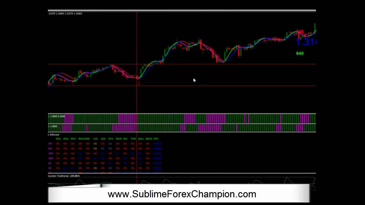 Forex sublime ghana forex trading