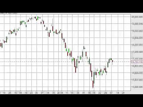 Nikkei Technical Analysis for March 9 2016 by FXEmpire.com
