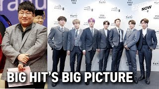 BTS's home Big Hit Entertainment aims at revolutionizing the global music industry