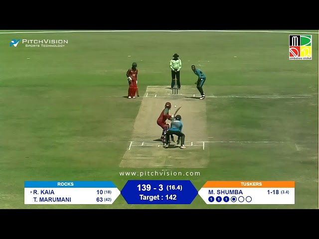Zimbabwe Domestic T20 | 4th Match | Rocks vs Tuskers