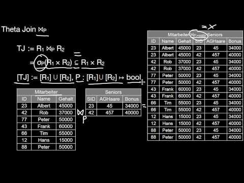 13.18a Relationale Algebra: Schnitt, Theta Join, Equi Join, Natural Join