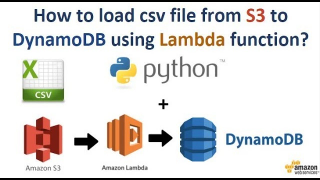 How to read csv file and load to dynamodb using lambda