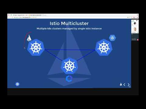Demo: How to Use Istio to Control Traffic Flow without Changing Your App