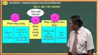 Bài giảng môn hóa 11 - Chương 5. Hidrocacbon không no - Bài 2. Bài tập Anken