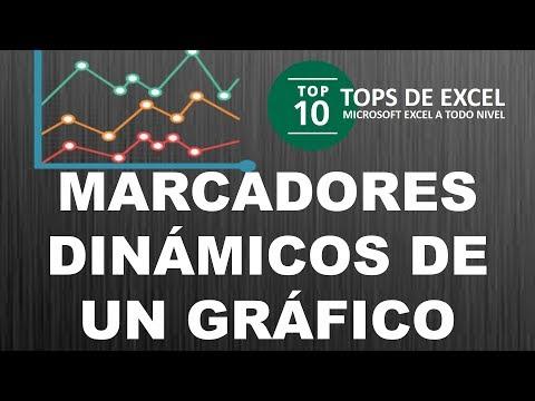 Gráfico con marcadores dinámicos en Excel| Tops de Excel