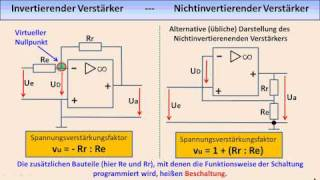 ELEKTRONIK-TUTORIAL 09: Operationsverstärker