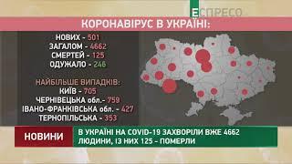 Коронавірус в Україні: статистика за 17 квітня