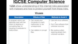 IGCSE Computer Science Tutorial: 1.2.2 – Security Aspects