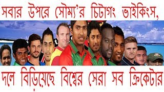 Chittagong Vikings Full Squad & Players List-2017 || বিশ্বের সেরা ক্রিকেটার চিটাগাং ভাইকিংসে