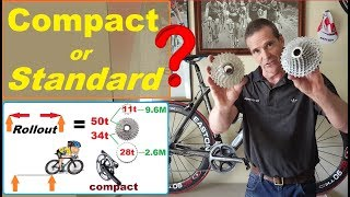 Have you got Compact gears yet?