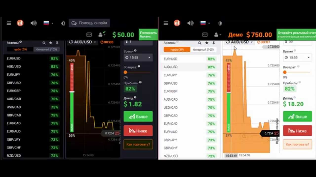 cont demo pe opțiunea binară opțiunea iq platformă de tranzacționare de schimb