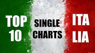 Top 10 Single Charts | Italy | 15.02.2020 | ChartExpress