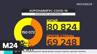 В Москве зафиксировано 9 новых случаев коронавируса - Москва 24