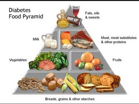 Best Ideas For Food Diabetes List :(Supper Food  For Diabetes Control)