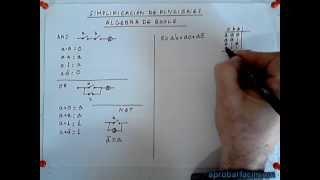 2.2.1 - Simplificación de funciones mediante álgebra de Boole - www.aprobarfacil.com - V271