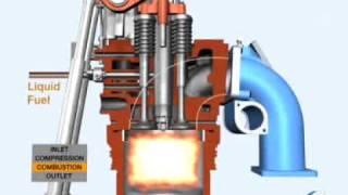 видео Устройство, принцип работы и виды дизельных генераторов (ДГУ)
