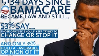 OBAMACARE - Is it an epic failure? View here startling facts!