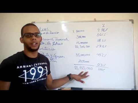 ANÁLISIS E INTERPRETACIÓN DE ESTADOS FINANCIEROSиз YouTube · Длительность: 59 мин47 с