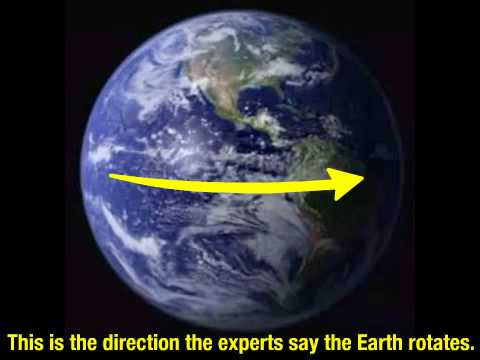 Image result for Which way does the earth spin