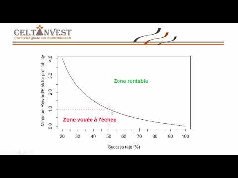 What is the optimal risk to reward in forex mathmatics