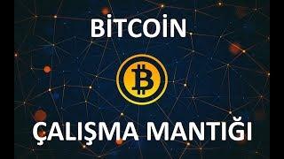 Bitcoin'in Çalışma Mantığı. Teknik Detaylar.