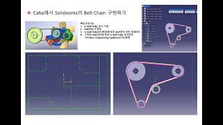 Catia에서 Solidworks의 Belt Chain…