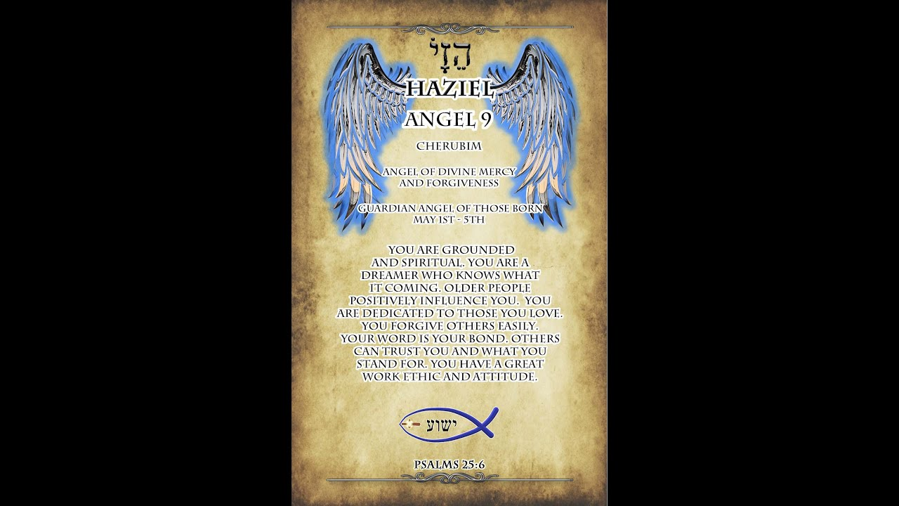 Aziel name meaning
