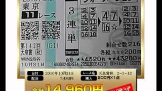 競馬 3連単必勝ノウハウ thumbnail