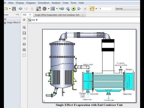 Single Effect Evaporation Desalination Matlab/Simulink model run