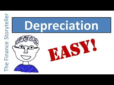 Depreciation Explained