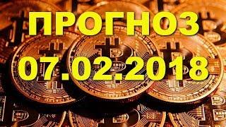 BTC/USD — Биткойн Bitcoin прогноз цены / график цены на 07.02.2018 / 7 февраля 2018 года