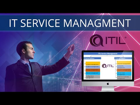 ITIL - Lessons Learned in IT Service Management