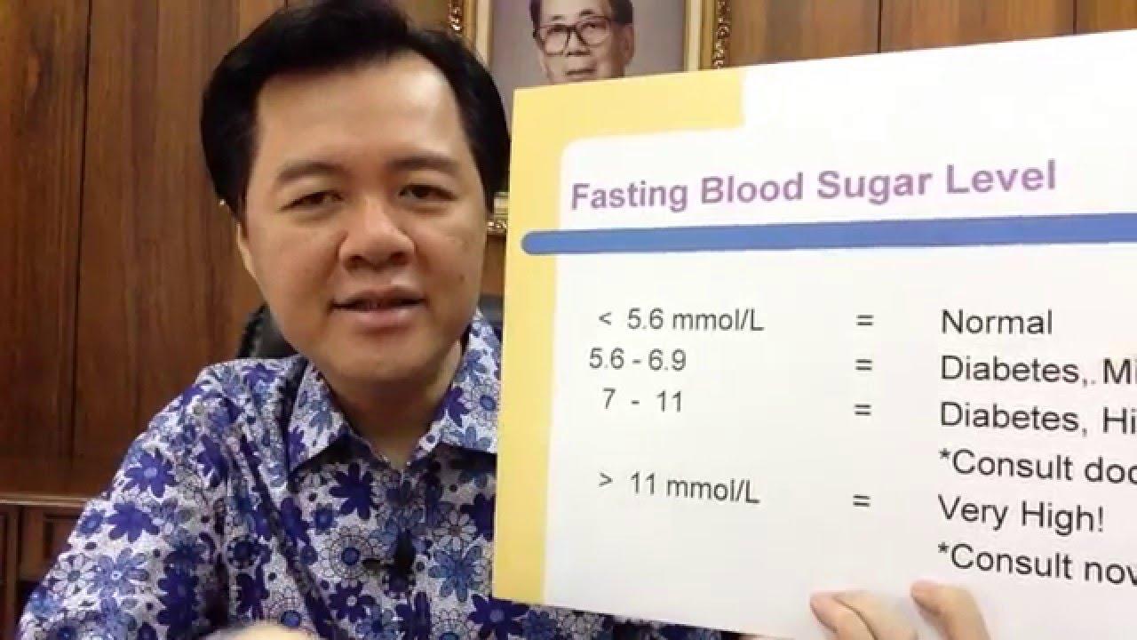 Harnleiterentzuendung síntomas de diabetes