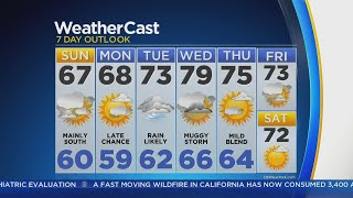 9/23 CBS2 Afternoon Forecast