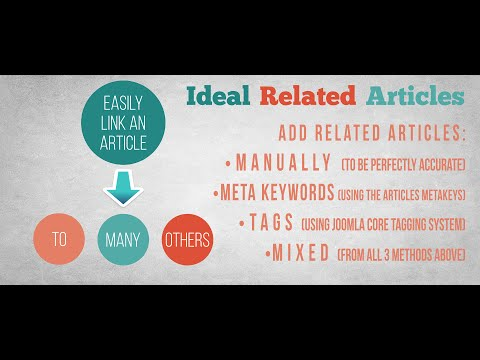 Ideal Related Articles for Joomla - Complete