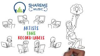 Gambar cover What is ShareMe Music?