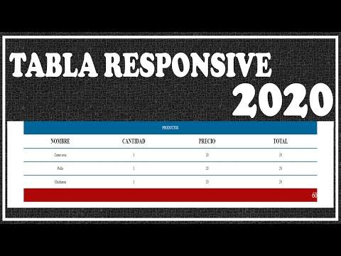 como hacer una tabla responsive