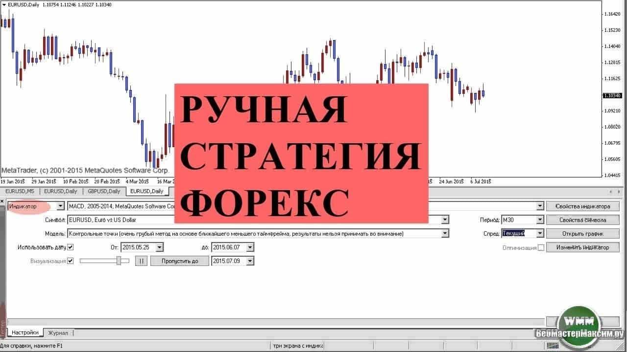 Ручное тестирование стратегии форекс free software forex trading