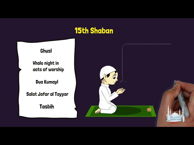 Amaal of the Month Sha'ban