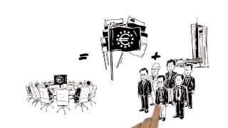 Die EZB und das Eurosystem in drei Minuten