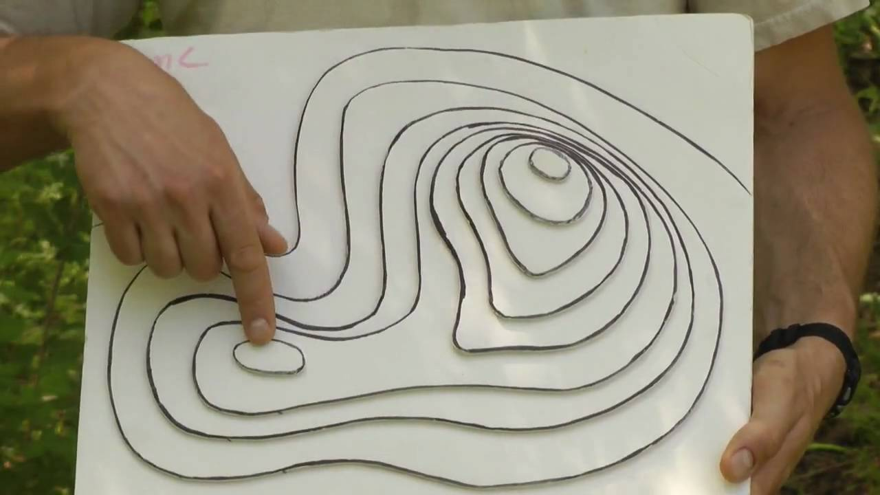 Contour Line Drawing Map : Map and compass part youtube