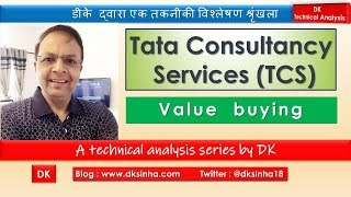 TCS (Will it offer value buying?) #TCS #stocks #TechnicalAnalysis #Trading