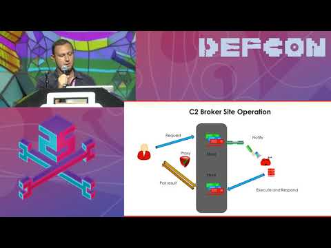 DEF CON 25 -  Dimitry Snezhkov - Abusing Webhooks for Command and Control